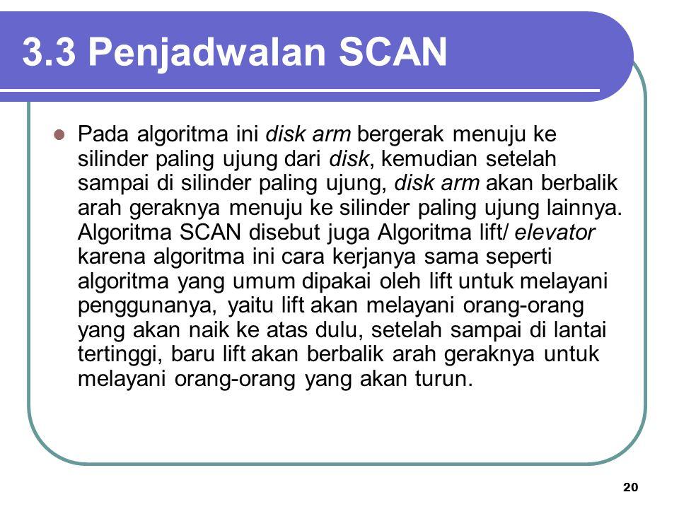 3.3 Penjadwalan SCAN
