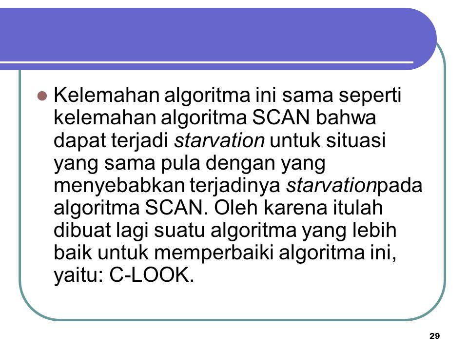 Kelemahan algoritma ini sama seperti kelemahan algoritma SCAN bahwa dapat terjadi starvation untuk situasi yang sama pula dengan yang menyebabkan terjadinya starvationpada algoritma SCAN.