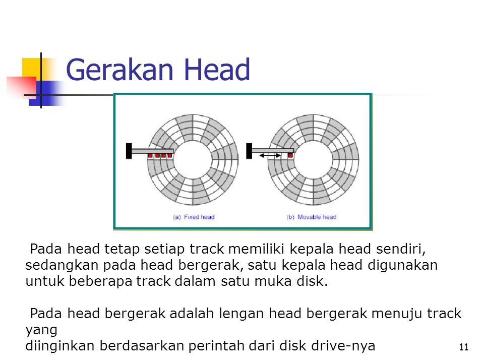 Gerakan Head