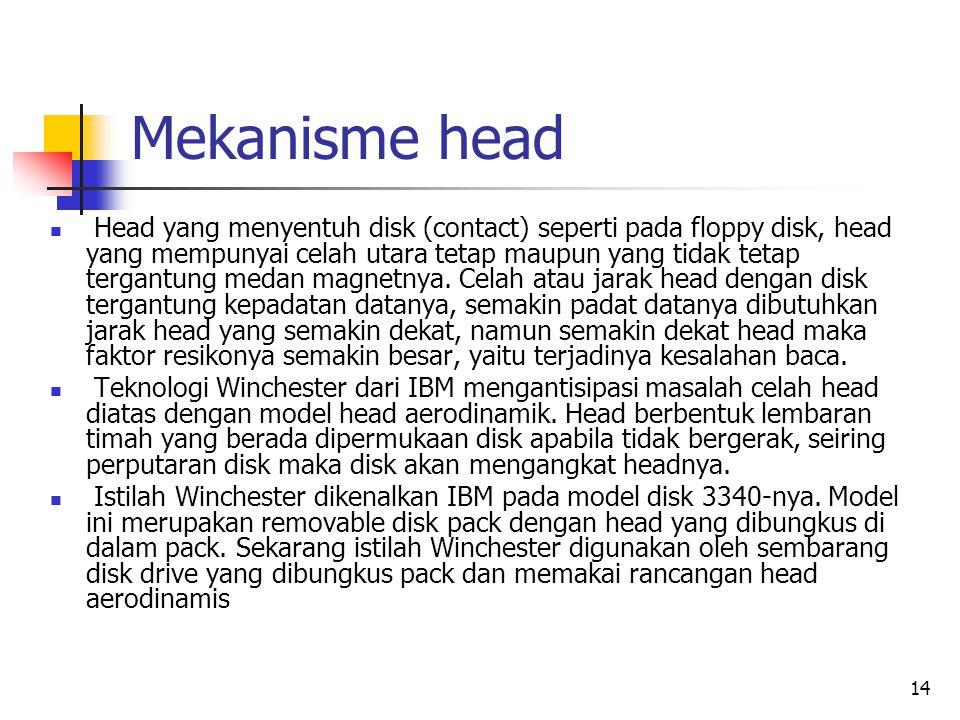 Mekanisme head
