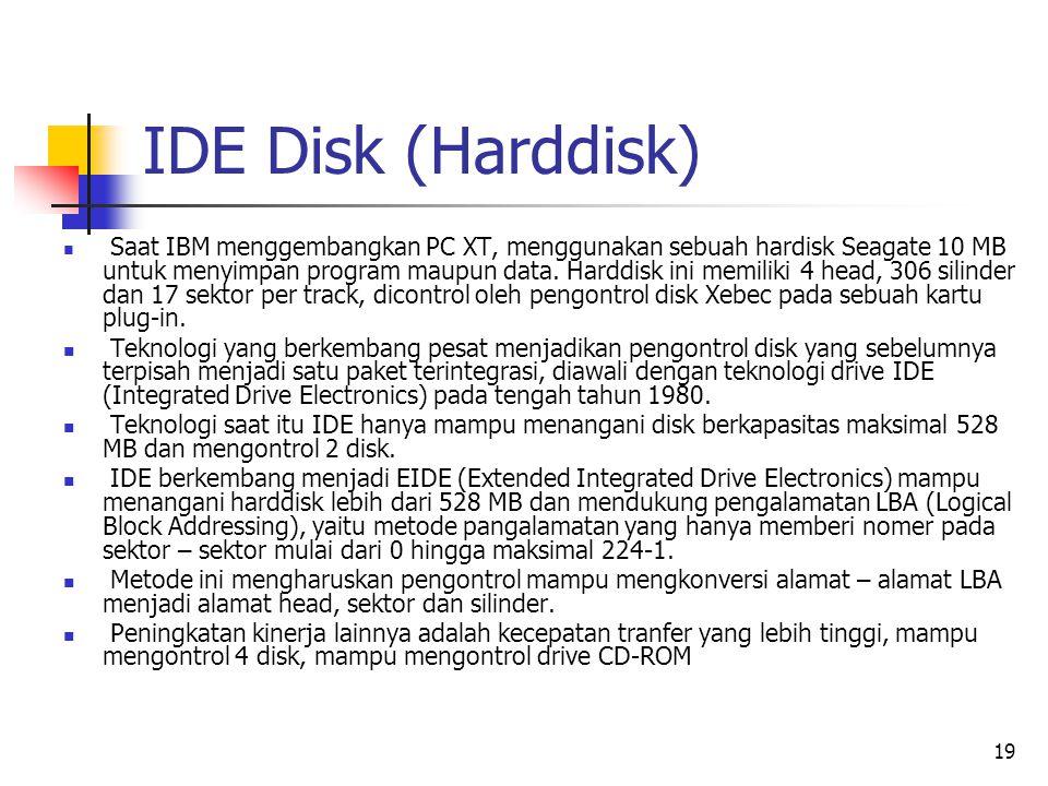 IDE Disk (Harddisk)