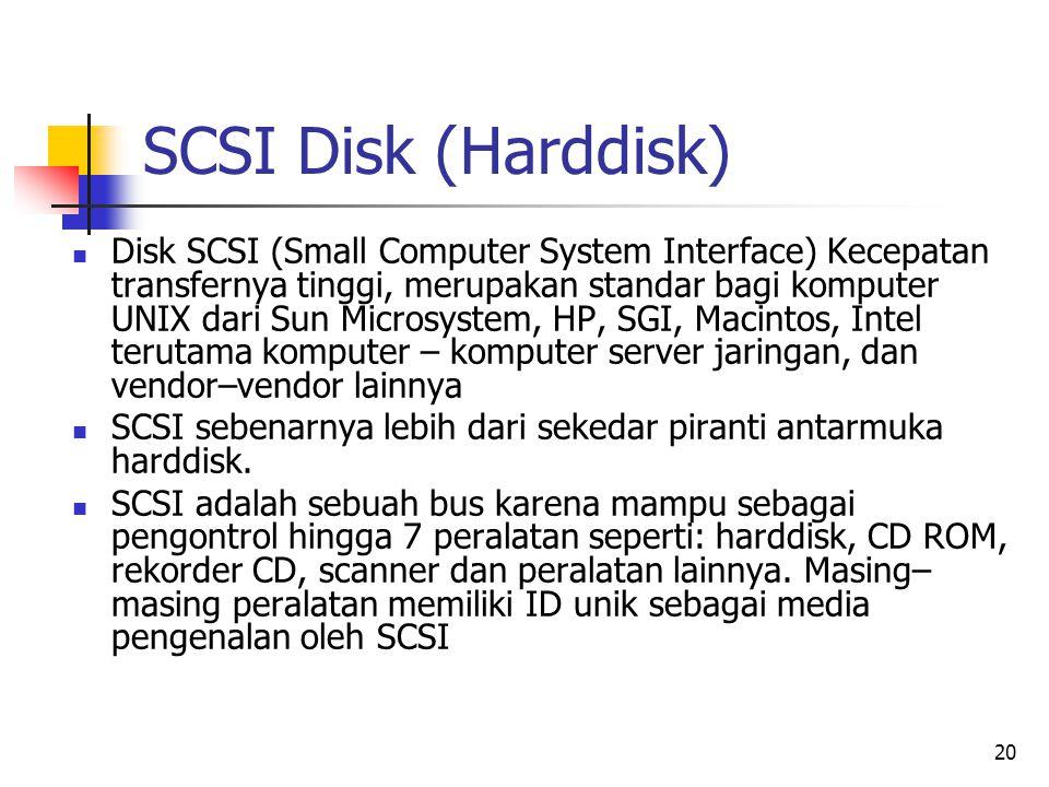 SCSI Disk (Harddisk)