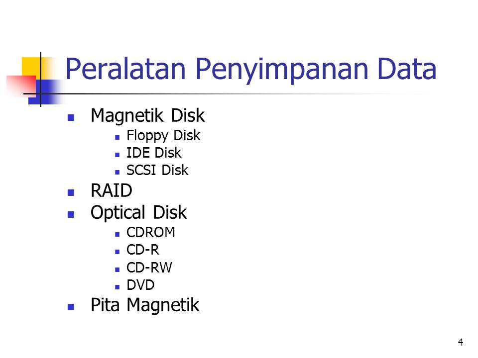 Peralatan Penyimpanan Data