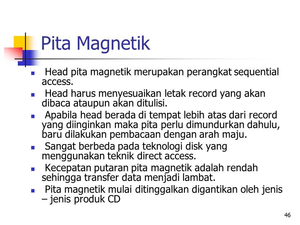 Pita Magnetik Head pita magnetik merupakan perangkat sequential access. Head harus menyesuaikan letak record yang akan dibaca ataupun akan ditulisi.