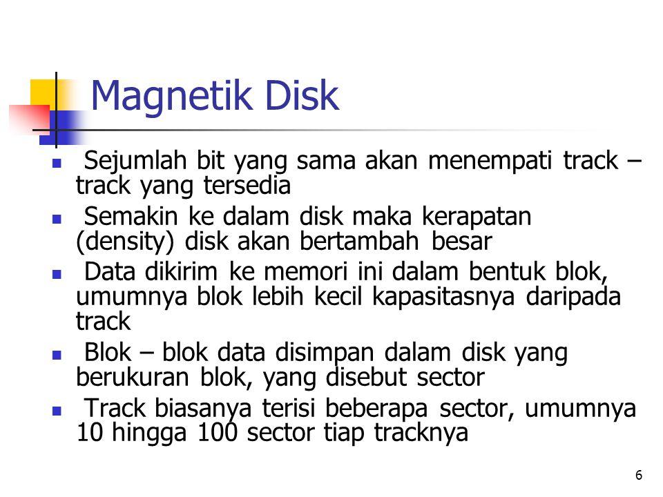 Magnetik Disk Sejumlah bit yang sama akan menempati track – track yang tersedia.