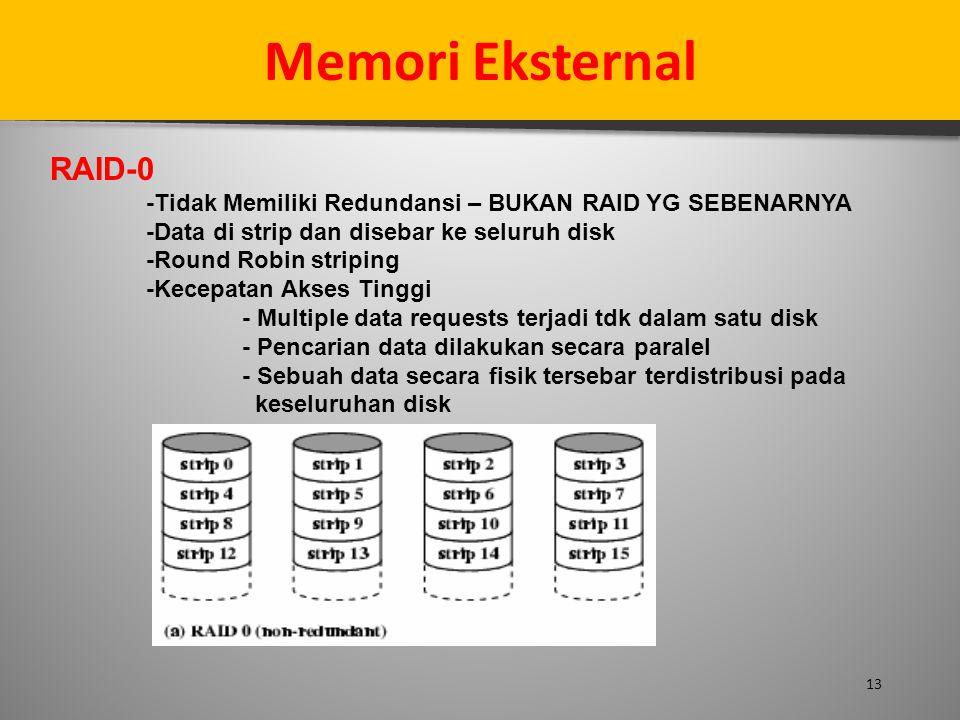 Memori Eksternal RAID-0