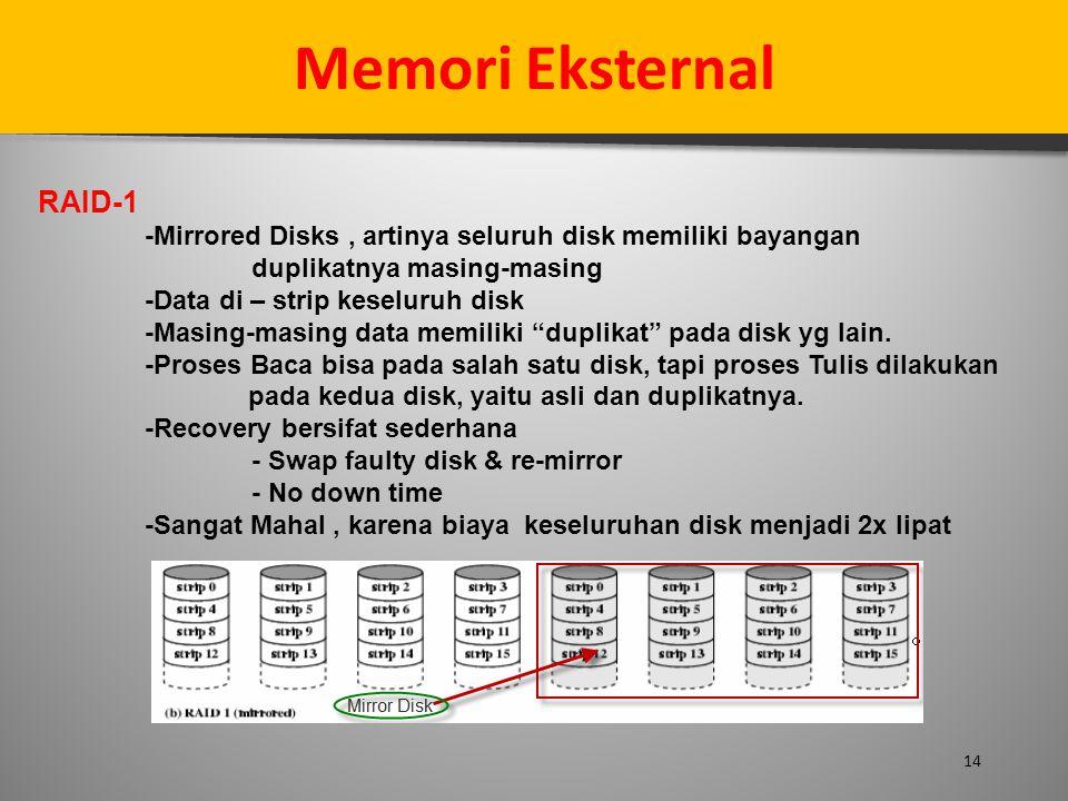 Memori Eksternal RAID-1