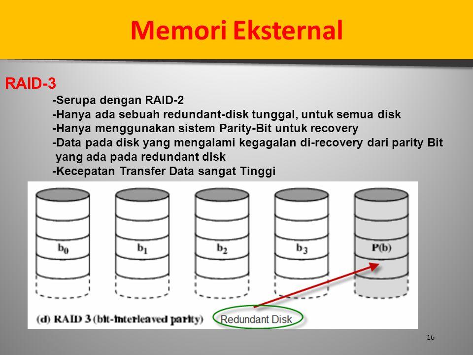 Memori Eksternal RAID-3 -Serupa dengan RAID-2