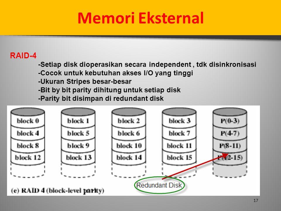 Memori Eksternal RAID-4