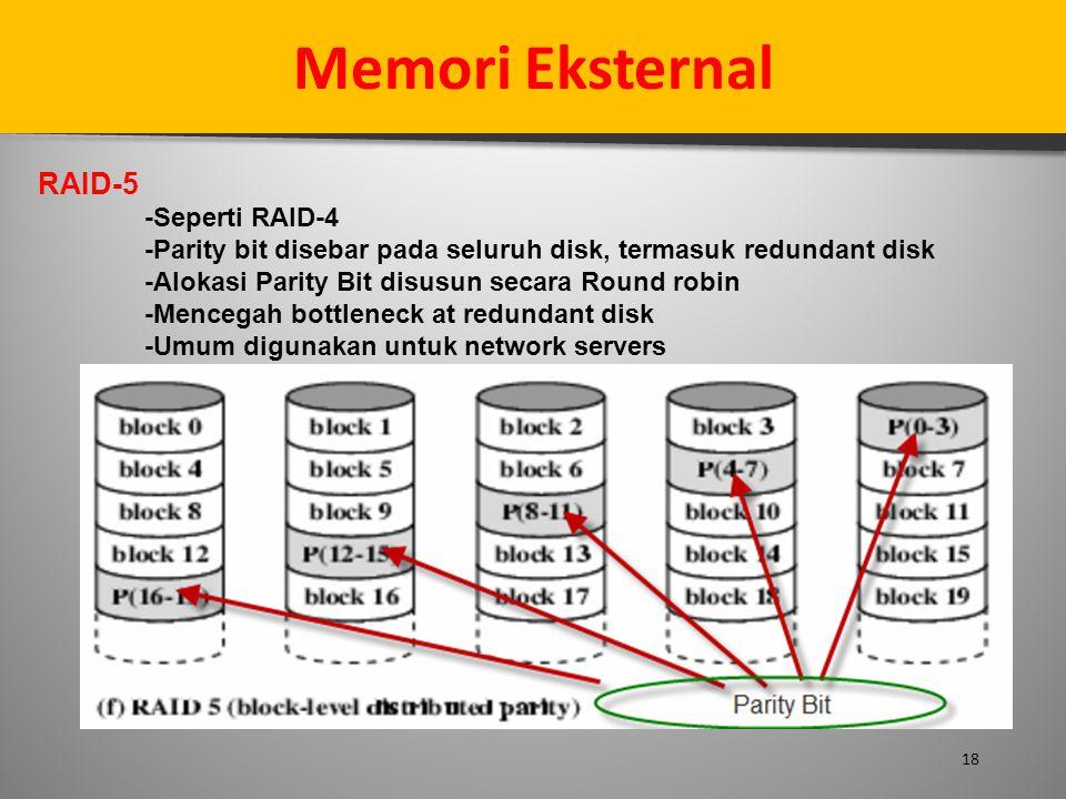 Memori Eksternal RAID-5 -Seperti RAID-4