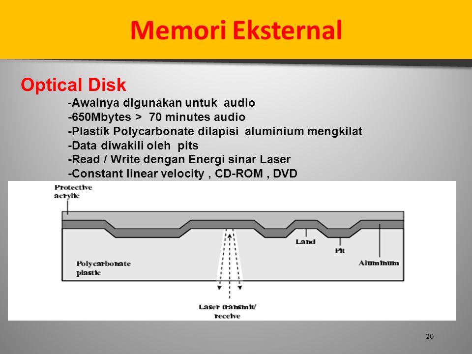 Memori Eksternal Optical Disk -Awalnya digunakan untuk audio