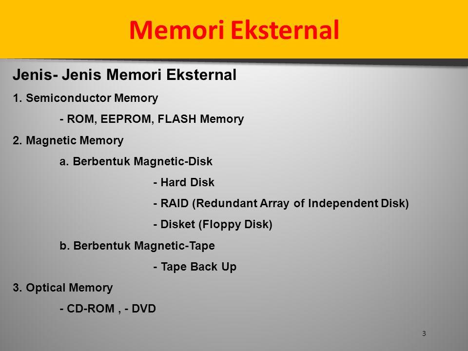 Memori Eksternal Jenis- Jenis Memori Eksternal 1. Semiconductor Memory