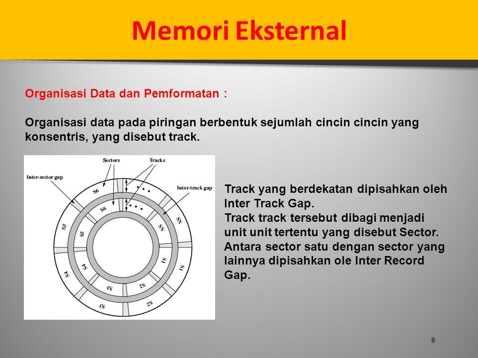 Memori Eksternal Organisasi Data dan Pemformatan :