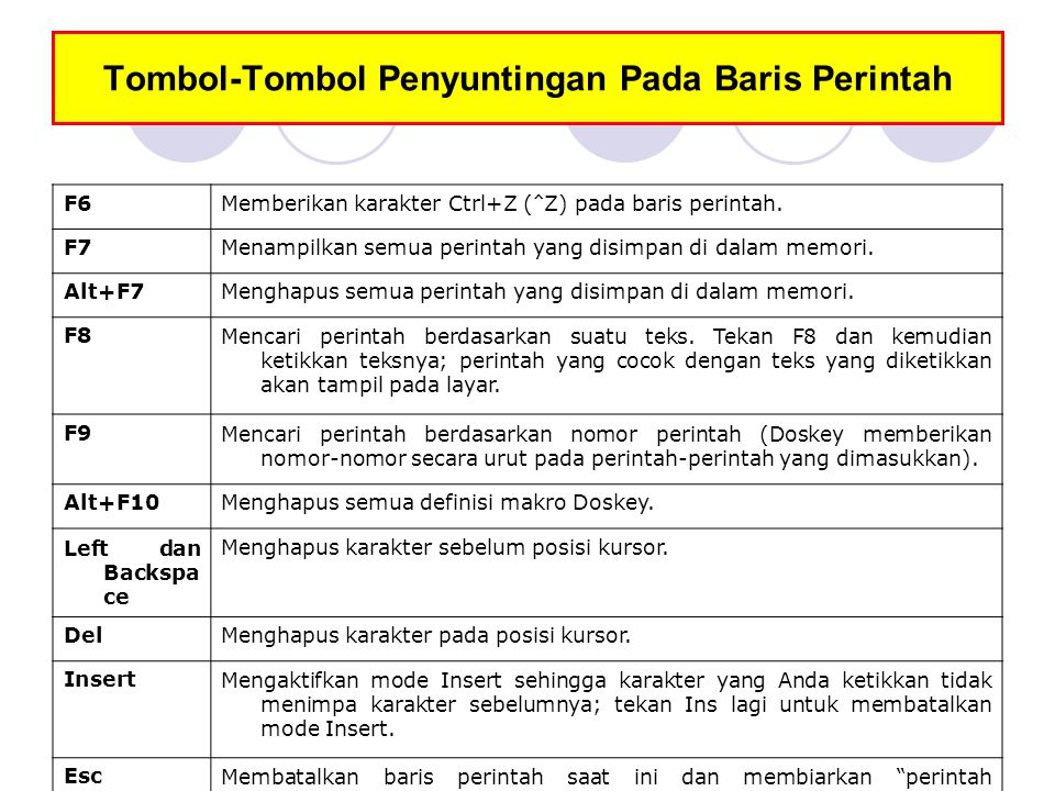 Tombol-Tombol Penyuntingan Pada Baris Perintah
