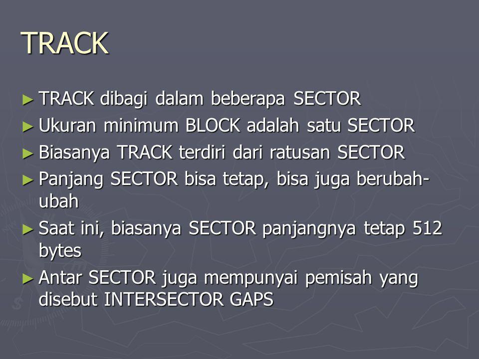TRACK TRACK dibagi dalam beberapa SECTOR
