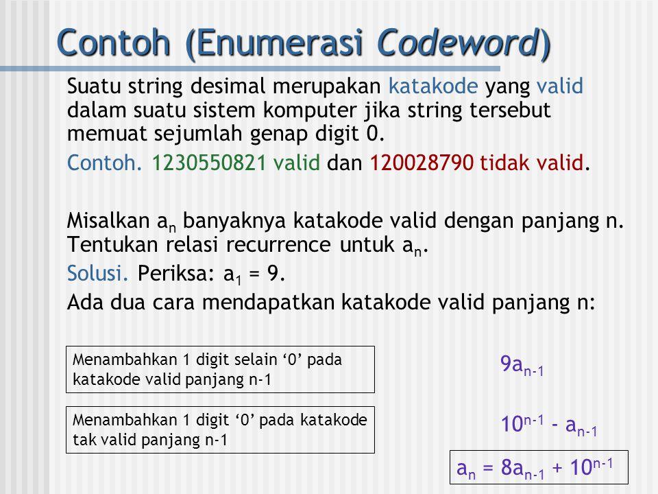 Contoh (Enumerasi Codeword)
