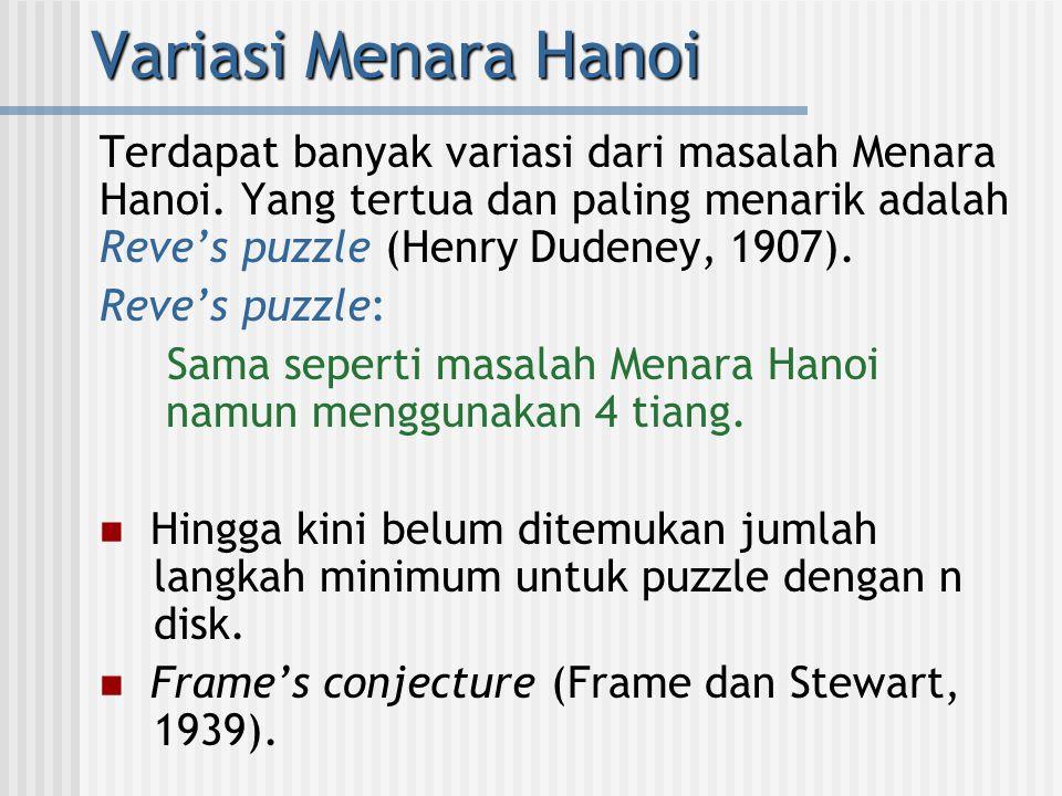 Variasi Menara Hanoi Terdapat banyak variasi dari masalah Menara Hanoi. Yang tertua dan paling menarik adalah Reve's puzzle (Henry Dudeney, 1907).