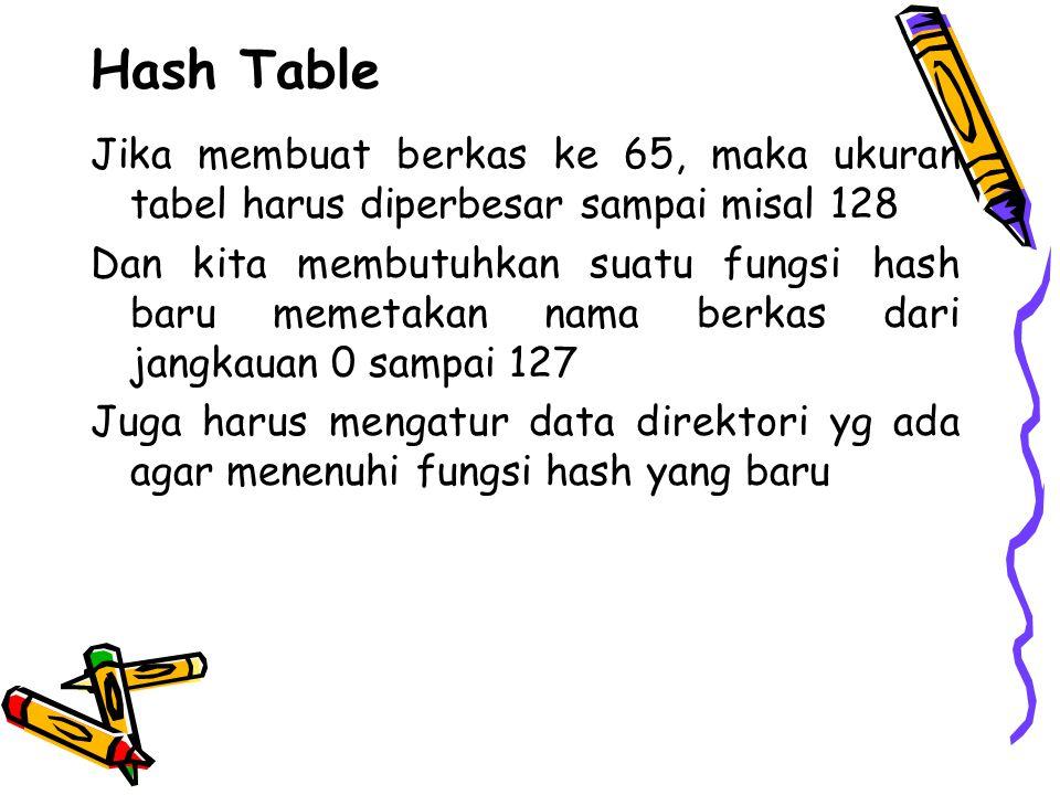 Hash Table Jika membuat berkas ke 65, maka ukuran tabel harus diperbesar sampai misal 128.
