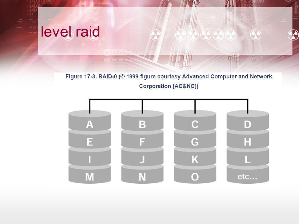 level raid