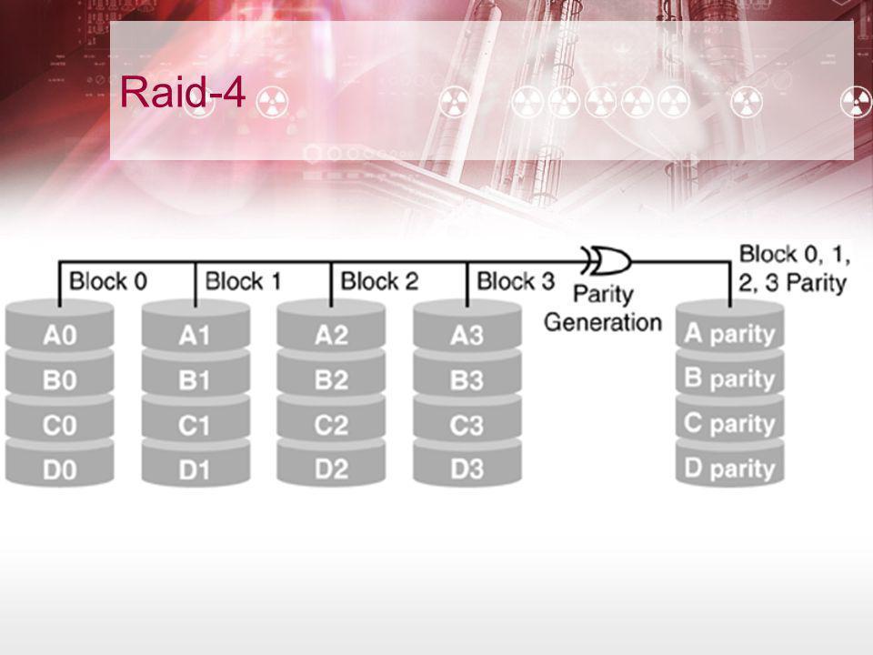 Raid-4