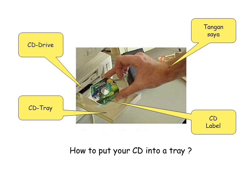 How to put your CD into a tray