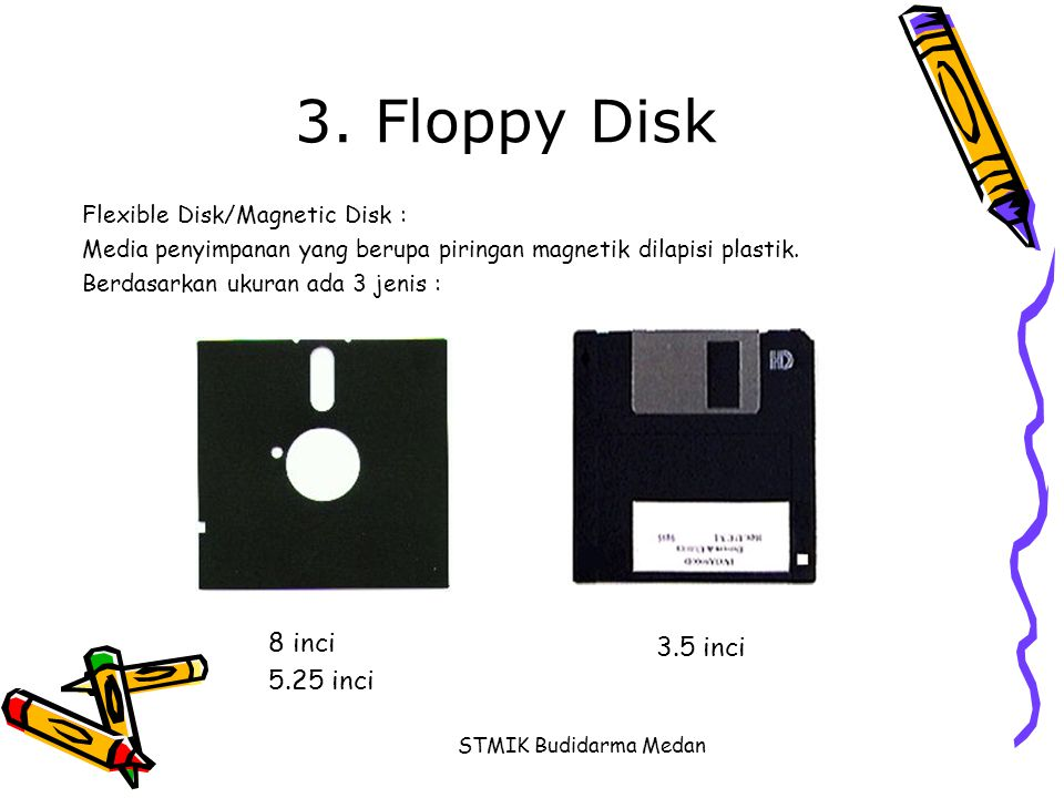 3. Floppy Disk 8 inci 3.5 inci 5.25 inci Flexible Disk/Magnetic Disk :