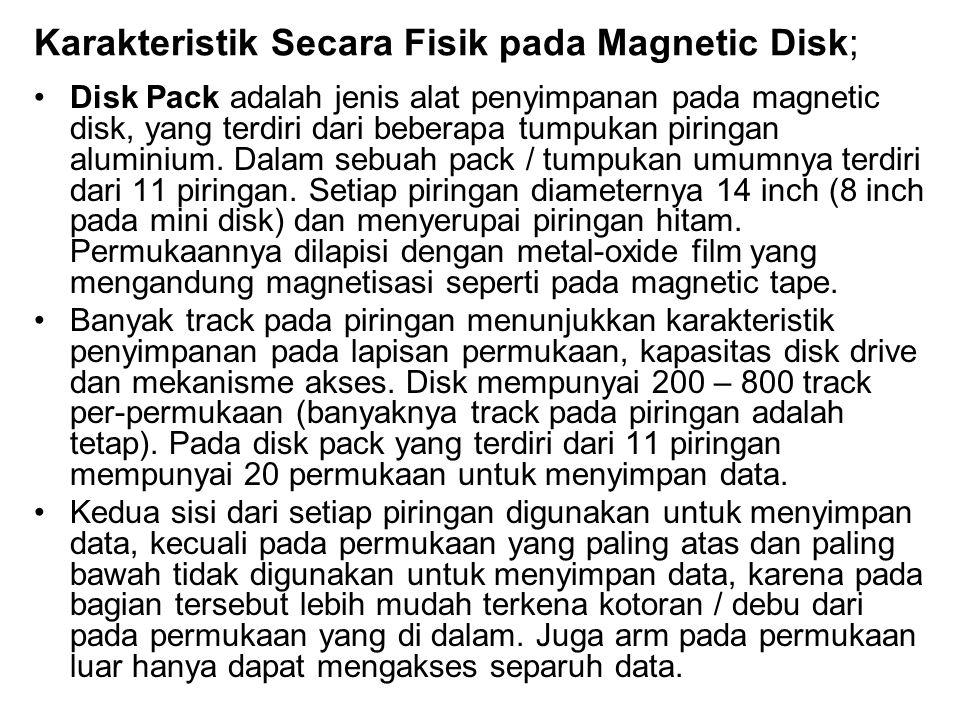 Karakteristik Secara Fisik pada Magnetic Disk;