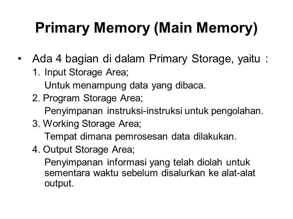 Primary Memory (Main Memory)