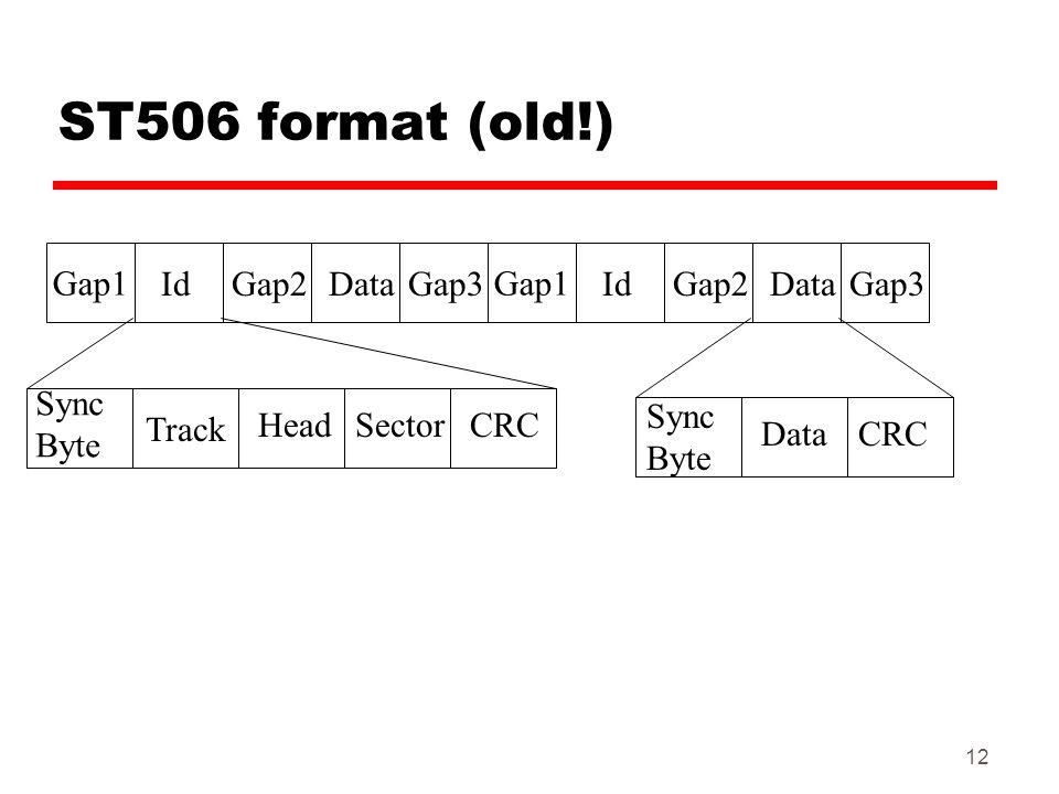ST506 format (old!) Gap1 Gap1 Id Gap2 Data Gap3 Id Gap2 Data Gap3 Sync