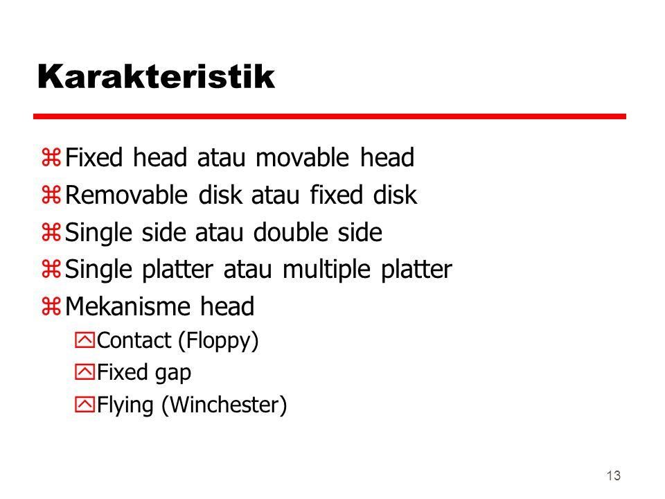 Karakteristik Fixed head atau movable head