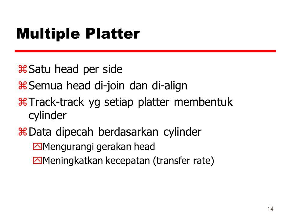 Multiple Platter Satu head per side Semua head di-join dan di-align