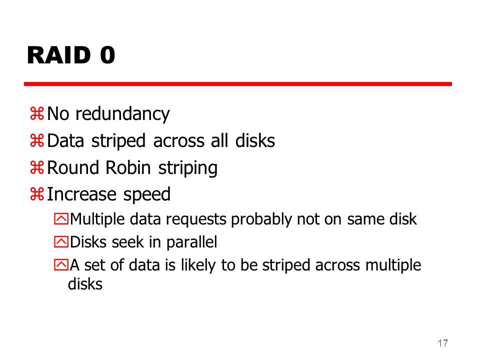 RAID 0 No redundancy Data striped across all disks