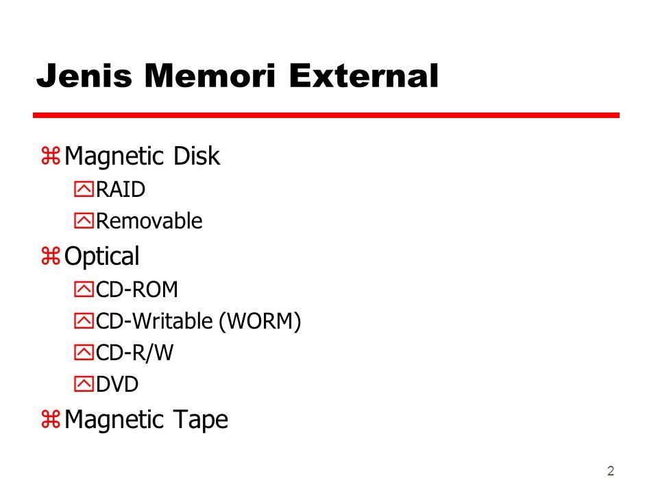 Jenis Memori External Magnetic Disk Optical Magnetic Tape RAID