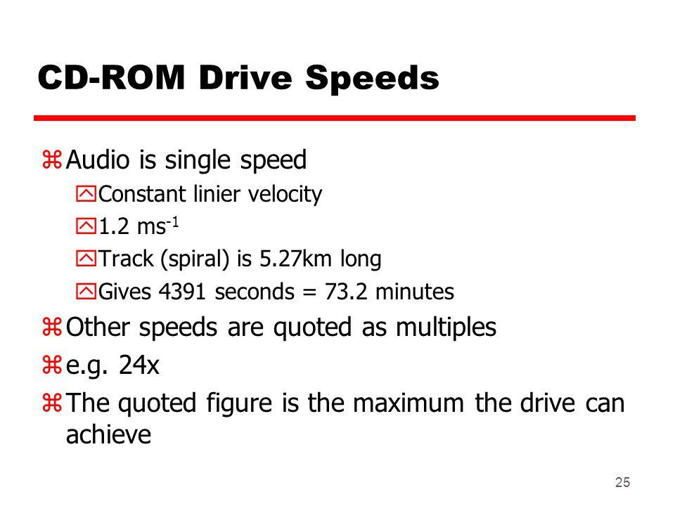CD-ROM Drive Speeds Audio is single speed