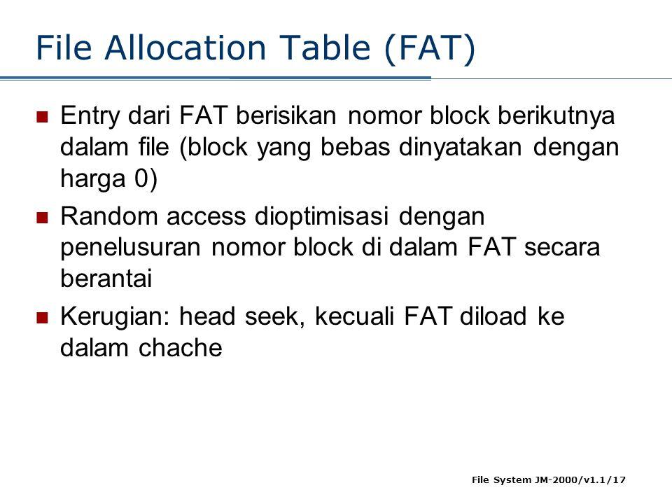 File Allocation Table (FAT)