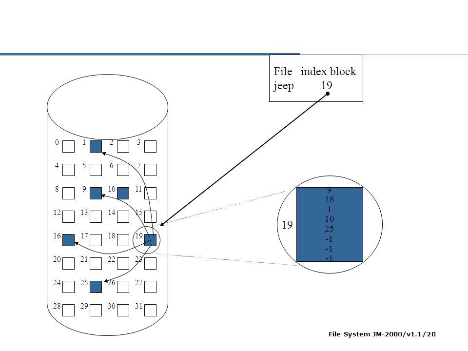 File index block jeep 19. 1. 2. 3. 4. 5. 6. 7. 8. 9. 10. 11. 9. 16. 1. 10. 25. -1.