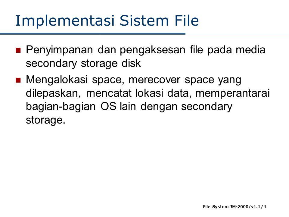 Implementasi Sistem File