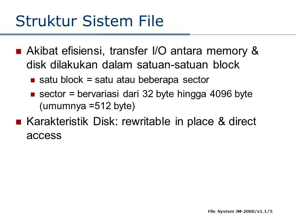 Struktur Sistem File Akibat efisiensi, transfer I/O antara memory & disk dilakukan dalam satuan-satuan block.