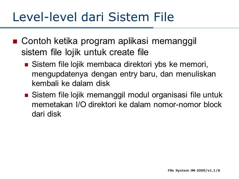 Level-level dari Sistem File