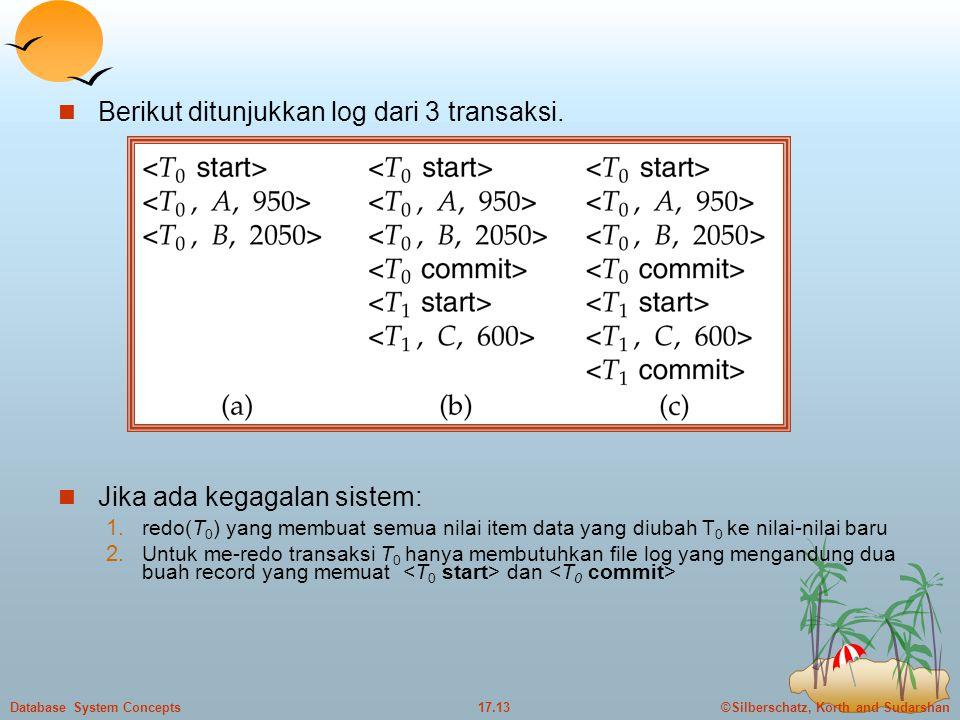 Berikut ditunjukkan log dari 3 transaksi.