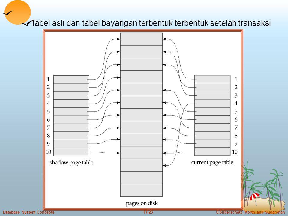 Tabel asli dan tabel bayangan terbentuk terbentuk setelah transaksi