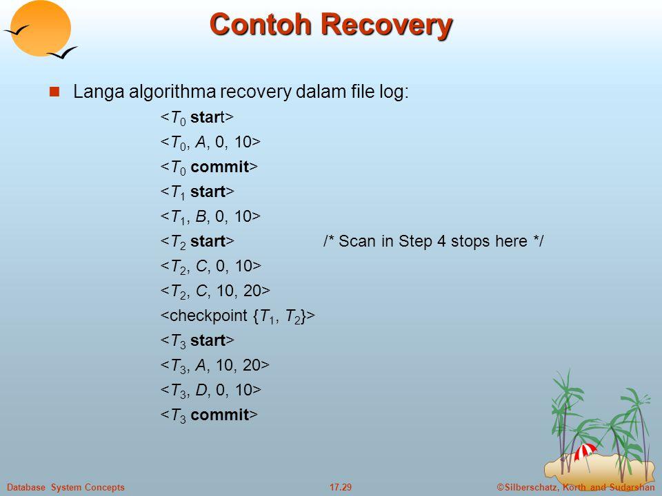 Contoh Recovery Langa algorithma recovery dalam file log: