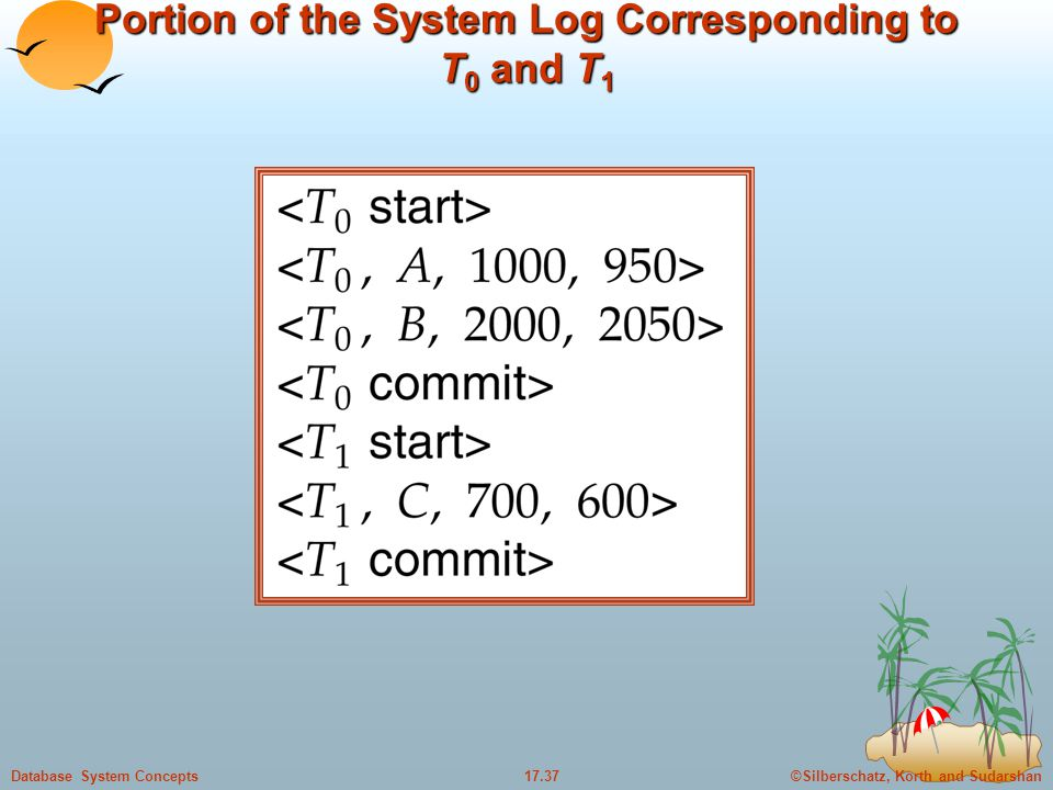 Portion of the System Log Corresponding to T0 and T1