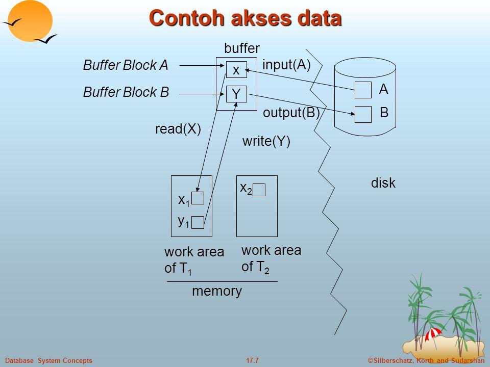Contoh akses data buffer Buffer Block A input(A) x A Buffer Block B Y