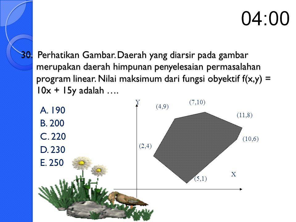 30. Perhatikan Gambar. Daerah yang diarsir pada gambar merupakan daerah himpunan penyelesaian permasalahan program linear. Nilai maksimum dari fungsi obyektif f(x,y) = 10x + 15y adalah ….
