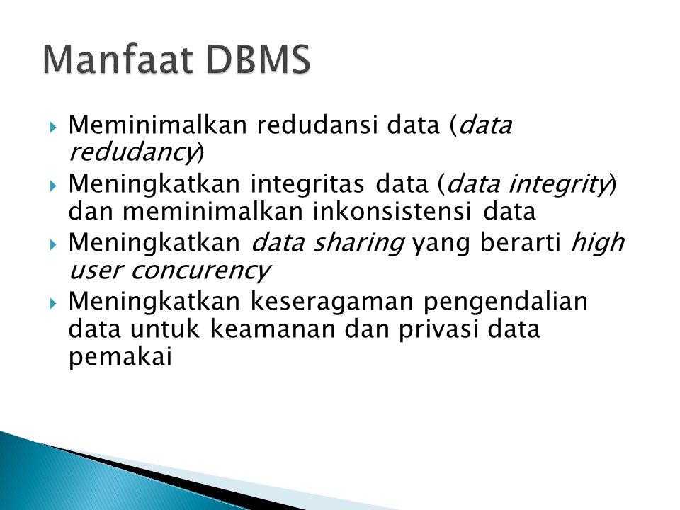 Manfaat DBMS Meminimalkan redudansi data (data redudancy)