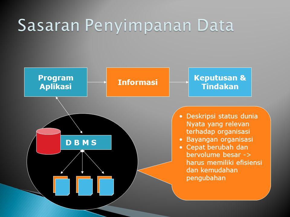 Sasaran Penyimpanan Data