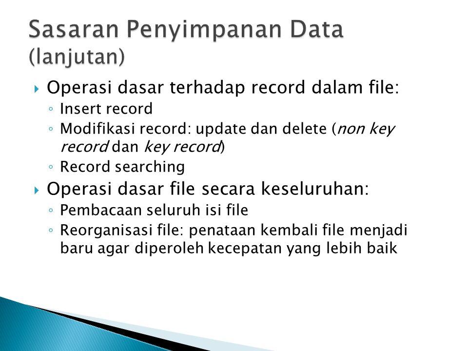 Sasaran Penyimpanan Data (lanjutan)