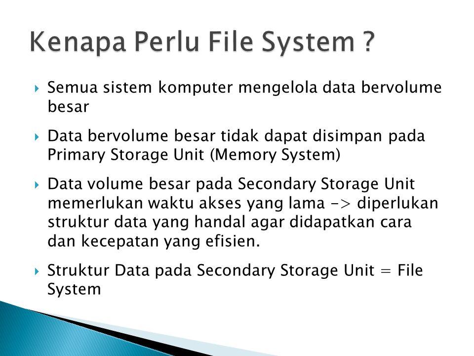 Kenapa Perlu File System