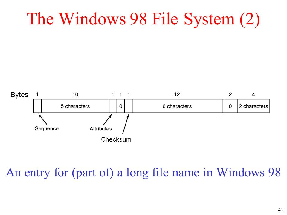 The Windows 98 File System (2)